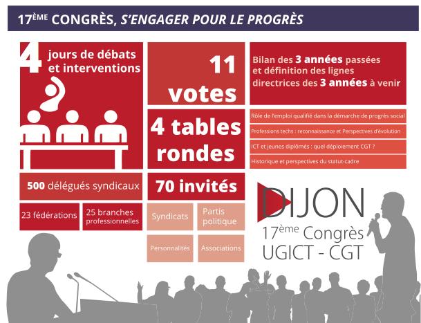 congres-ugict